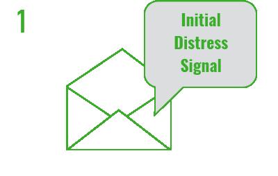 Initial distress signal