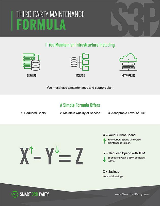 Third Party Maintenance Formula